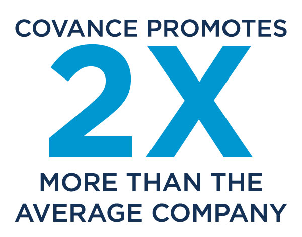 Covance promotes 2x more than the average company.