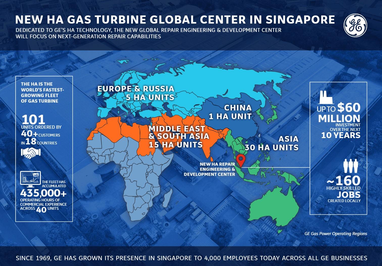 GE Power Jobs