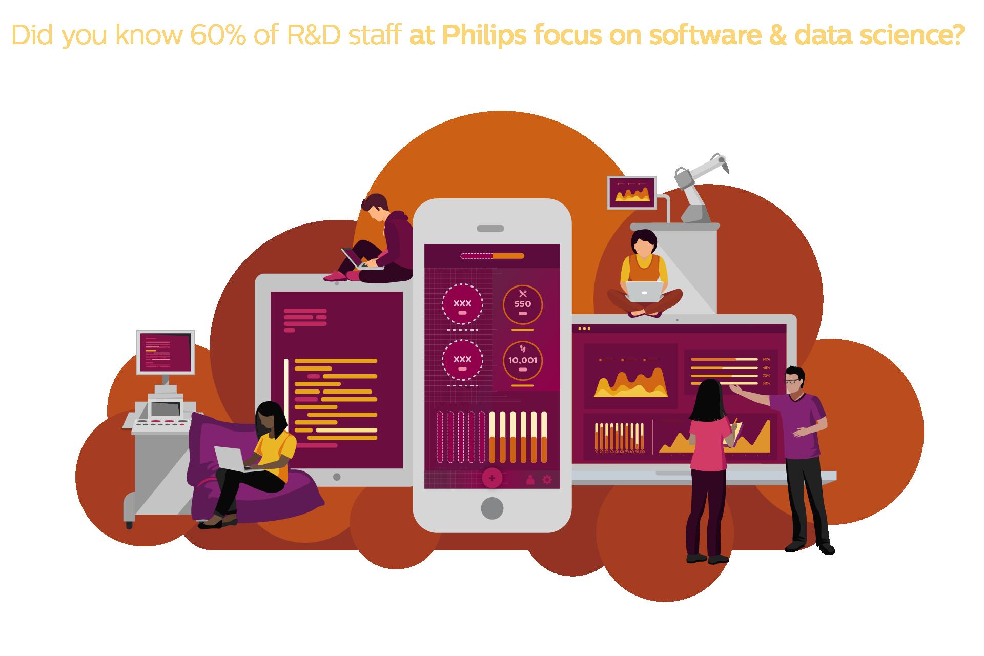 Software developer Illustration infographic