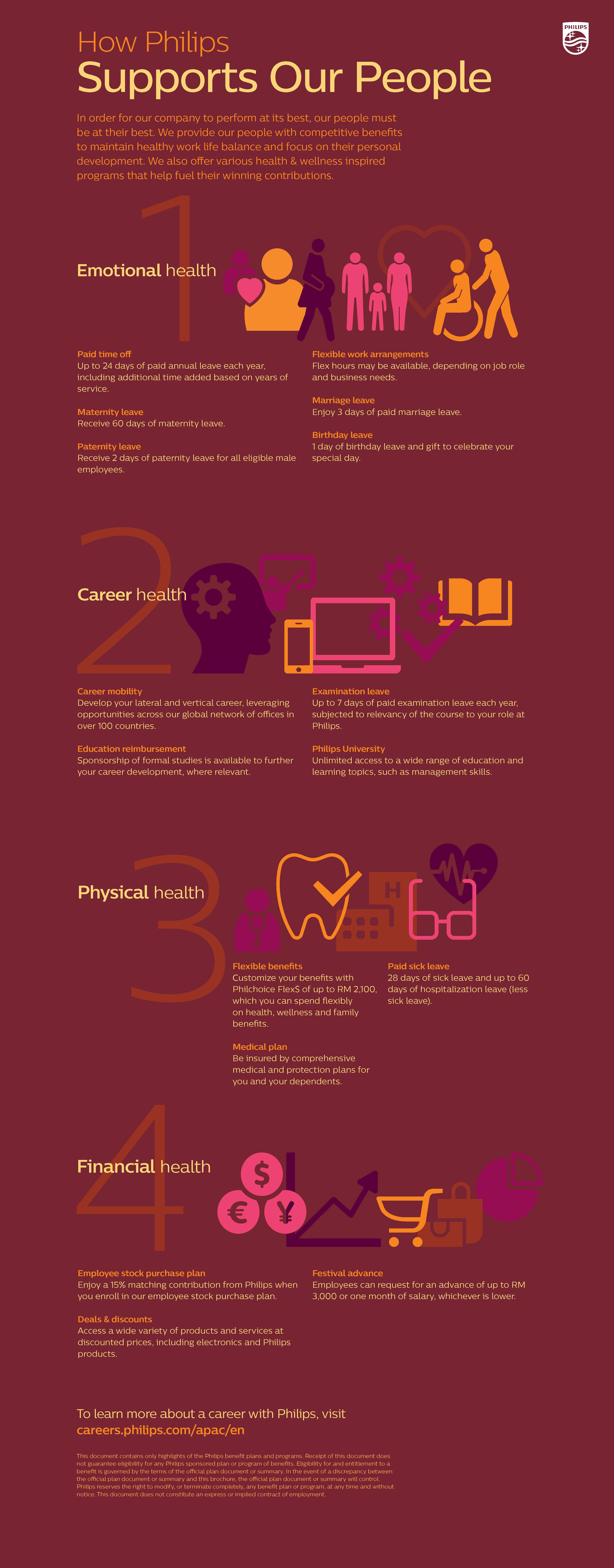 benefits-Malaysia