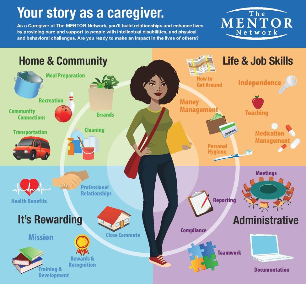 Your story as a caregiver.